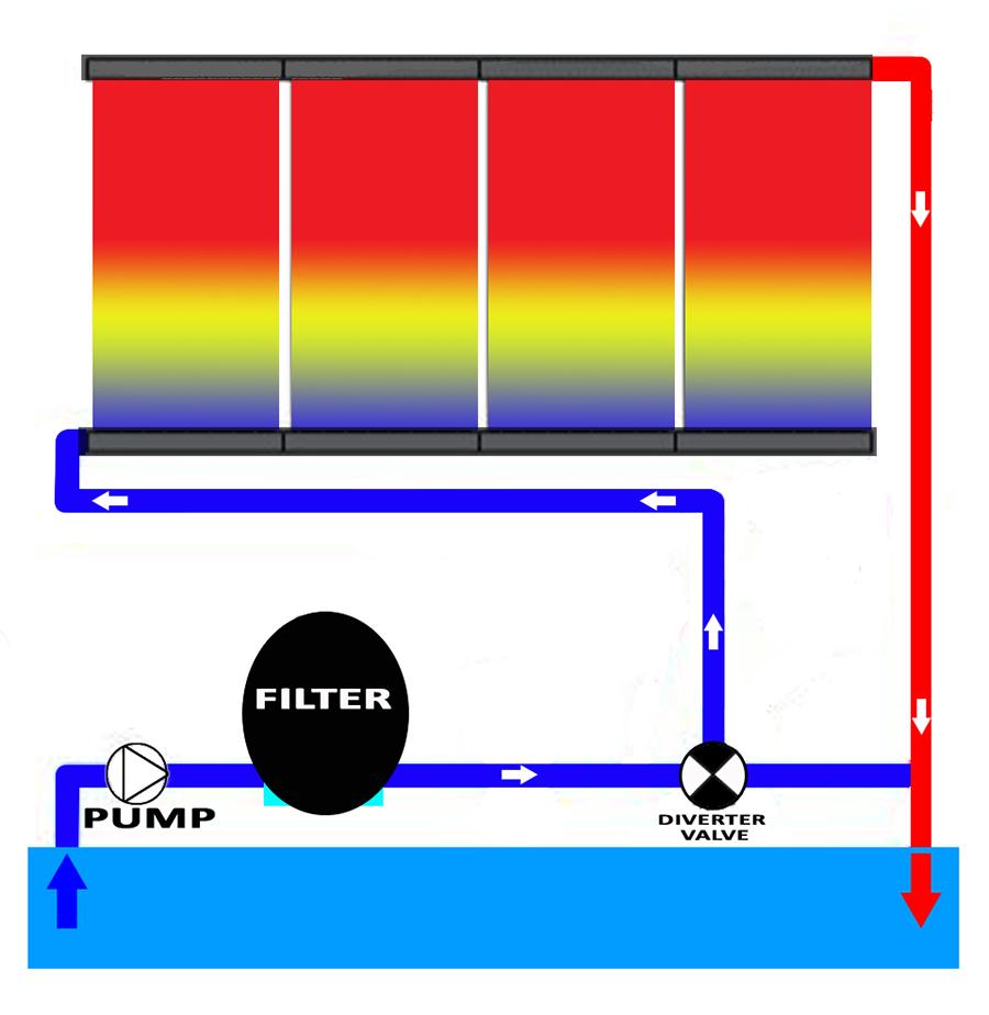 solar_panel_diagram